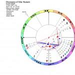 Discovery chart of Sila-Nunam