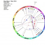 New Moon in Pisces