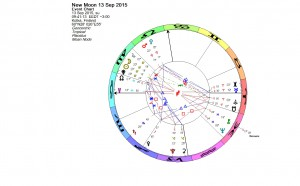 Partial Solar Eclipse in Virgo