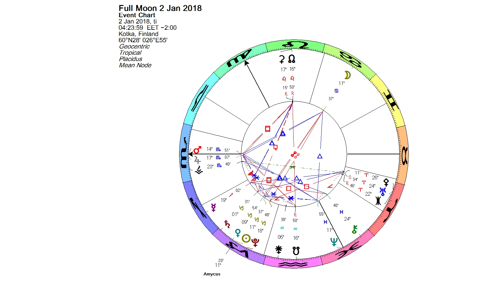 Full moon in cancer january 2 2018 224 ut astrodispatch sign of the moon the sun in the opposite sign capricorn is in conjunction with venus and a little centaur planet amycus also saturn is in capricorn pooptronica Choice Image