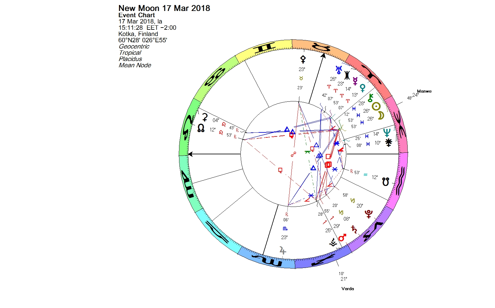 New Moon in Pisces — March 17, 2018, 13:11 UT