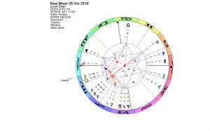 New Moon in Scorpio