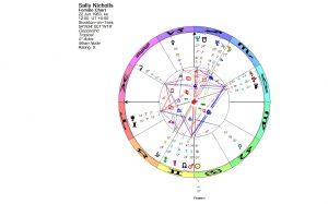 Chart of Sally Nicholls